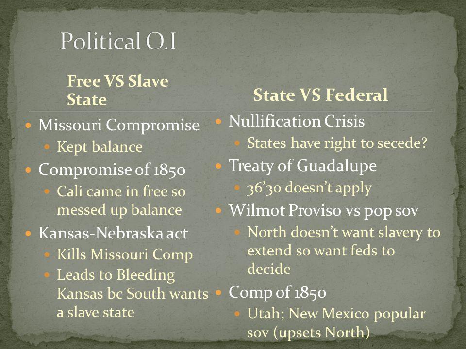 Free VS Slave State Missouri Compromise Kept balance Compromise of 1850 Cali came in free so messed up balance Kansas-Nebraska act Kills Missouri Comp