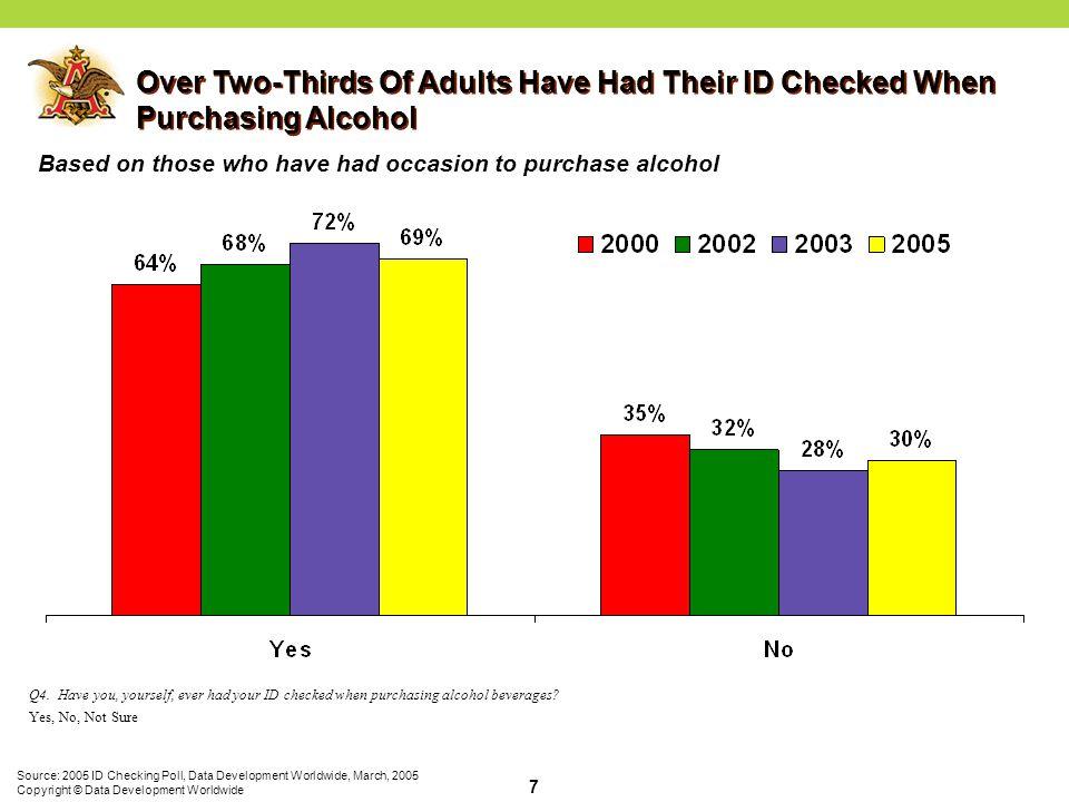 Source: 2005 ID Checking Poll, Data Development Worldwide, March, 2005 Copyright © Data Development Worldwide 8 Q4.