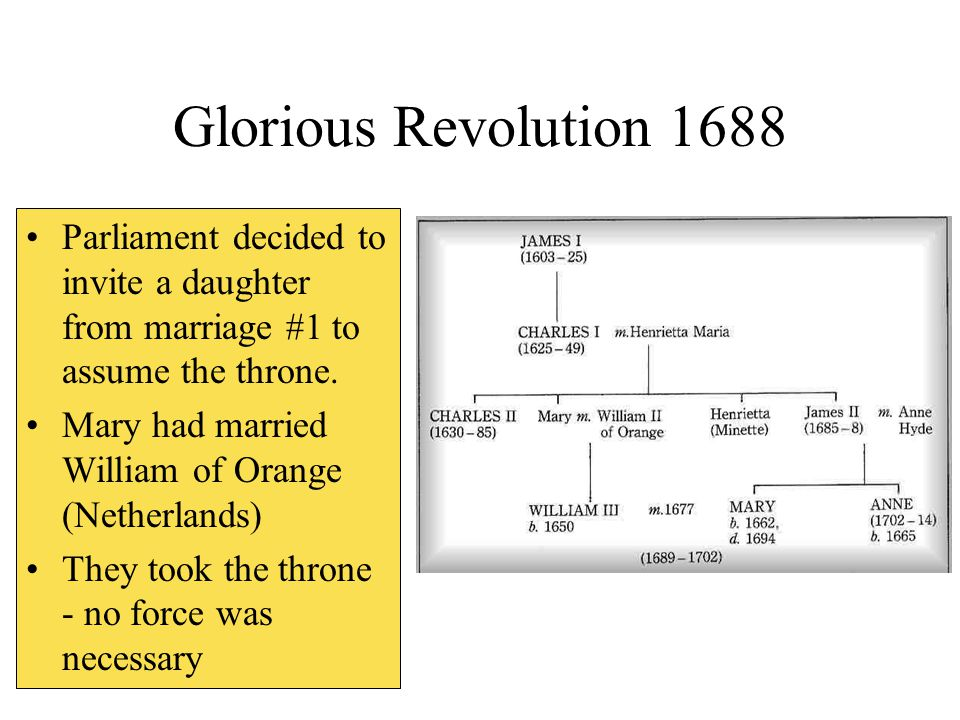 Glorious Revolution 1688 Parliament decided to invite a daughter from marriage #1 to assume the throne. Mary had married William of Orange (Netherland