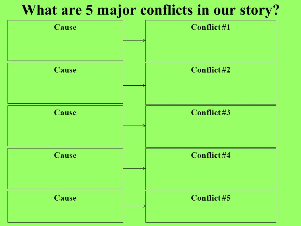 What are 5 major conflicts in our story.