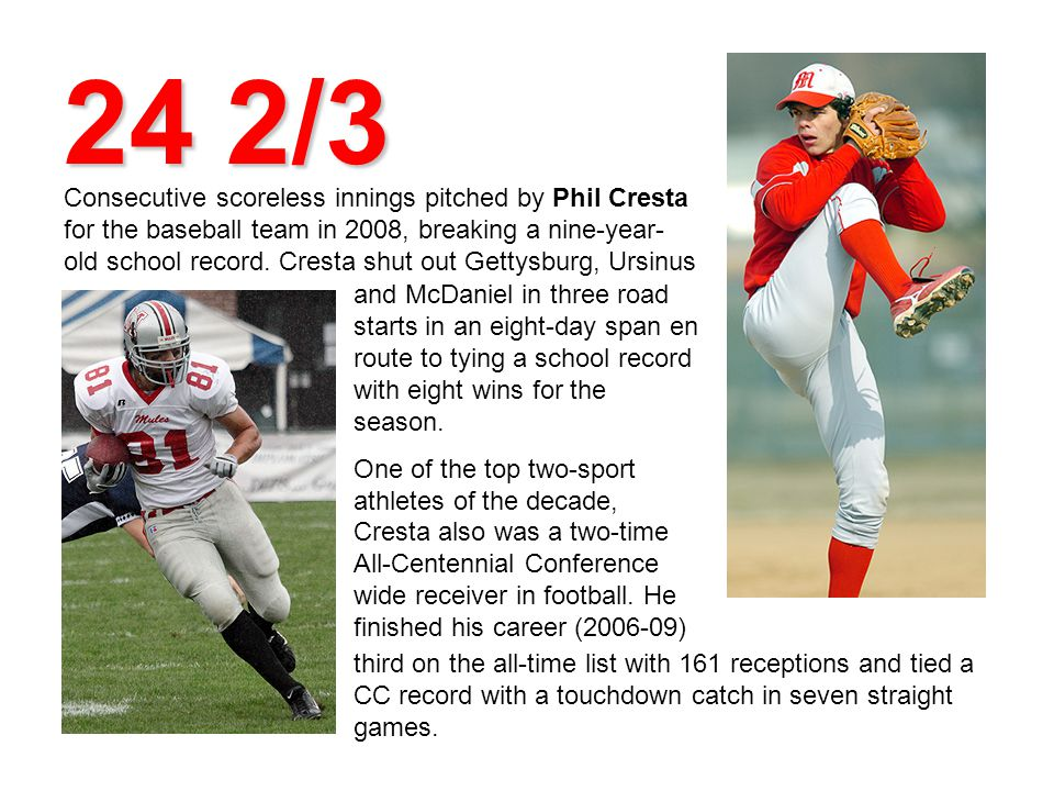 Consecutive scoreless innings pitched by Phil Cresta for the baseball team in 2008, breaking a nine-year- old school record. Cresta shut out Gettysbur