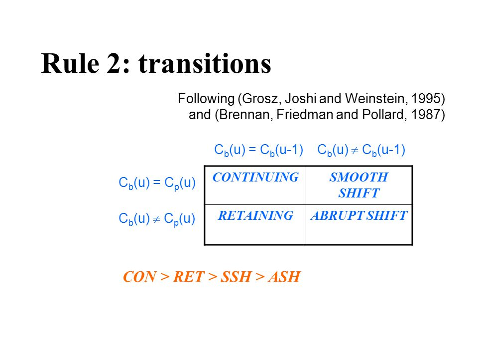 Rule 2: transitions C b (u) = C b (u-1) C b (u)  C b (u-1) C b (u) = C p (u) C b (u)  C p (u) CONTINUINGSMOOTH SHIFT RETAININGABRUPT SHIFT CON > RET