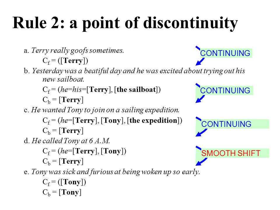 Rule 2: a point of discontinuity a.Terry really goofs sometimes.