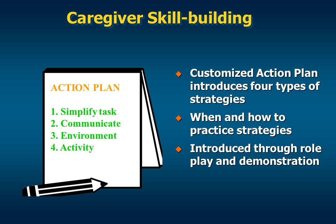 Caregiver Skill-building  Customized Action Plan introduces four types of strategies  When and how to practice strategies  Introduced through role play and demonstration ACTION PLAN 1.