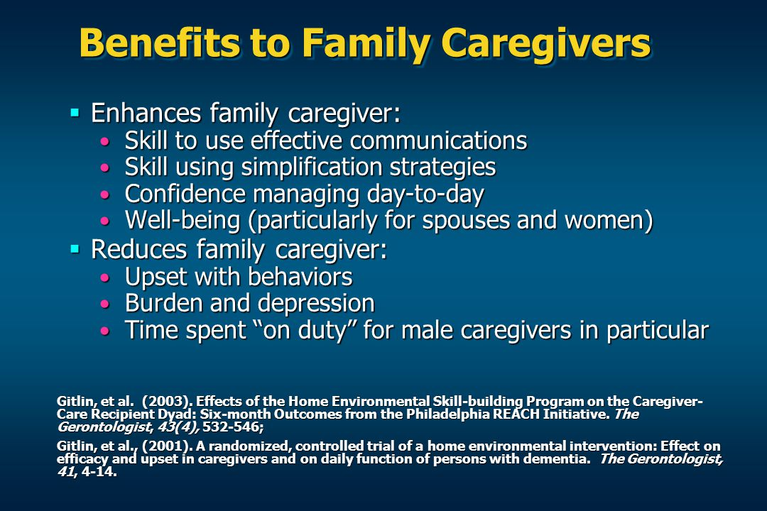 Benefits to Family Caregivers  Enhances family caregiver: Skill to use effective communications Skill to use effective communications Skill using simplification strategies Skill using simplification strategies Confidence managing day-to-day Confidence managing day-to-day Well-being (particularly for spouses and women) Well-being (particularly for spouses and women)  Reduces family caregiver: Upset with behaviors Upset with behaviors Burden and depression Burden and depression Time spent on duty for male caregivers in particular Time spent on duty for male caregivers in particular Gitlin, et al.