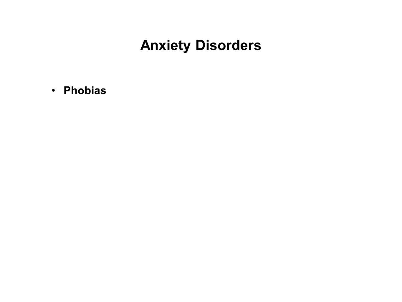 Anxiety Disorders Phobias
