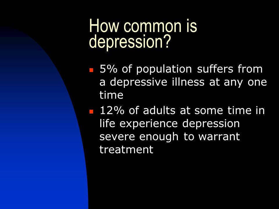 How common is depression.