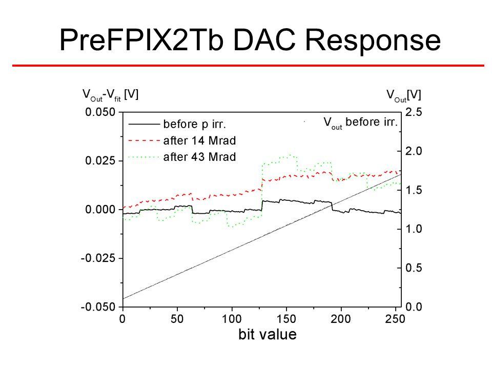 PreFPIX2Tb DAC Response