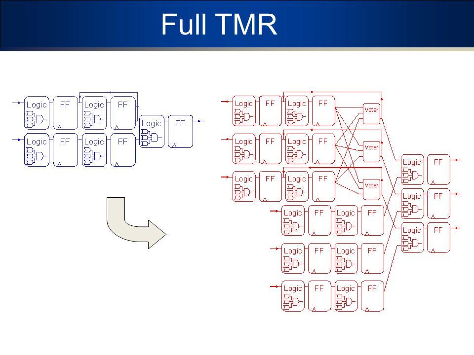 Full TMR