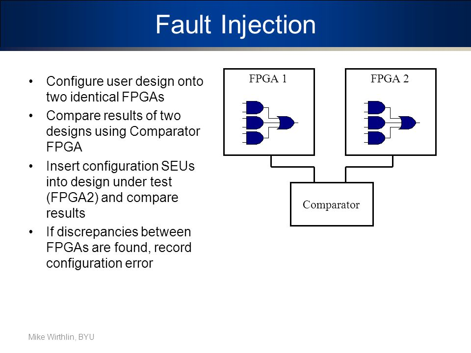 FPGA 1 FPGA 2 Comparator Configure user design onto two identical FPGAs Compare results of two designs using Comparator FPGA Insert configuration SEUs into design under test (FPGA2) and compare results If discrepancies between FPGAs are found, record configuration error Fault Injection Mike Wirthlin, BYU