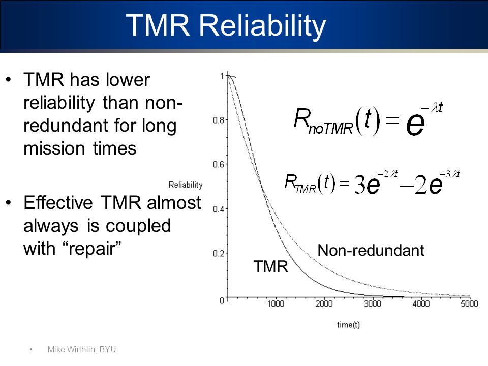 TMR Reliability TMR has lower reliability than non- redundant for long mission times Effective TMR almost always is coupled with repair Non-redundant TMR Mike Wirthlin, BYU