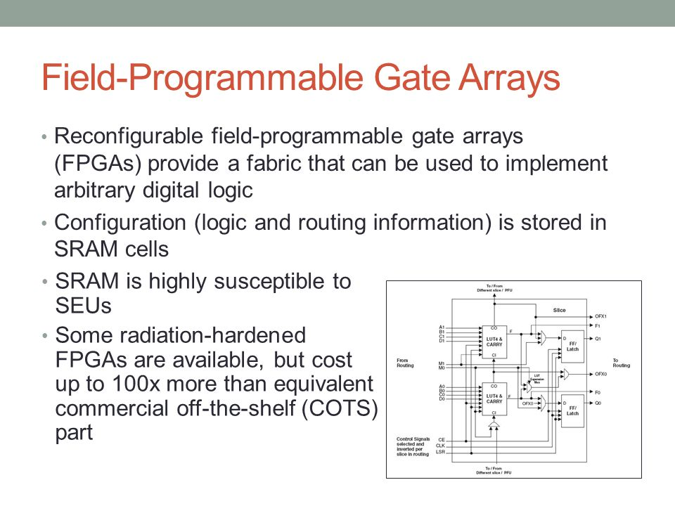 Field-Programmable Gate Arrays Reconfigurable field-programmable gate arrays (FPGAs) provide a fabric that can be used to implement arbitrary digital logic Configuration (logic and routing information) is stored in SRAM cells SRAM is highly susceptible to SEUs Some radiation-hardened FPGAs are available, but cost up to 100x more than equivalent commercial off-the-shelf (COTS) part