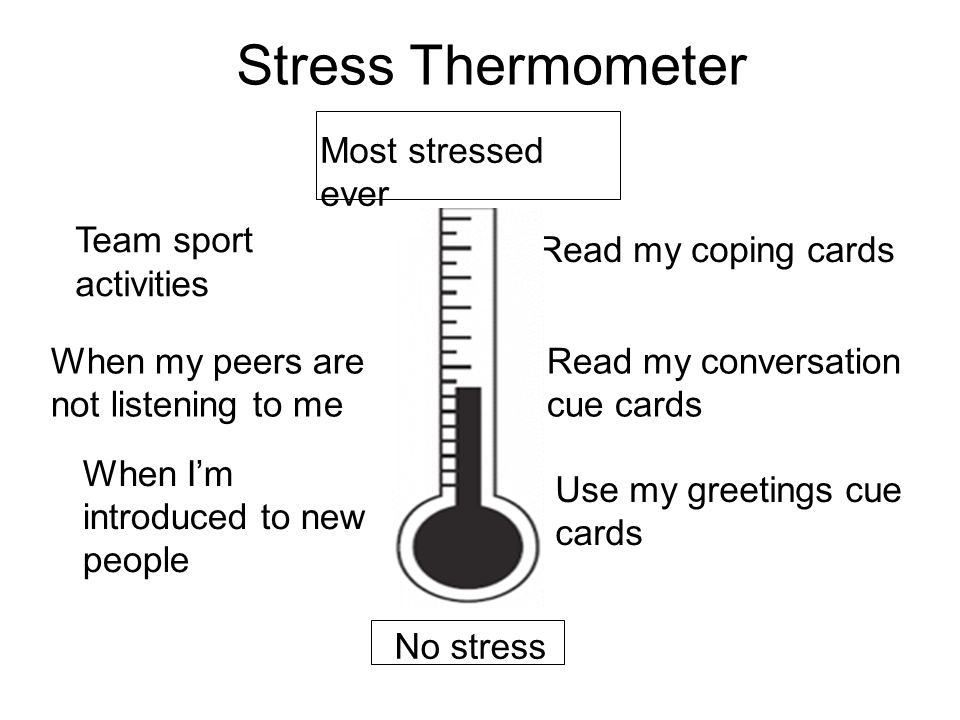 Stress Thermometer Team sport activities Most stressed ever No stress Read my coping cards When my peers are not listening to me When I'm introduced t