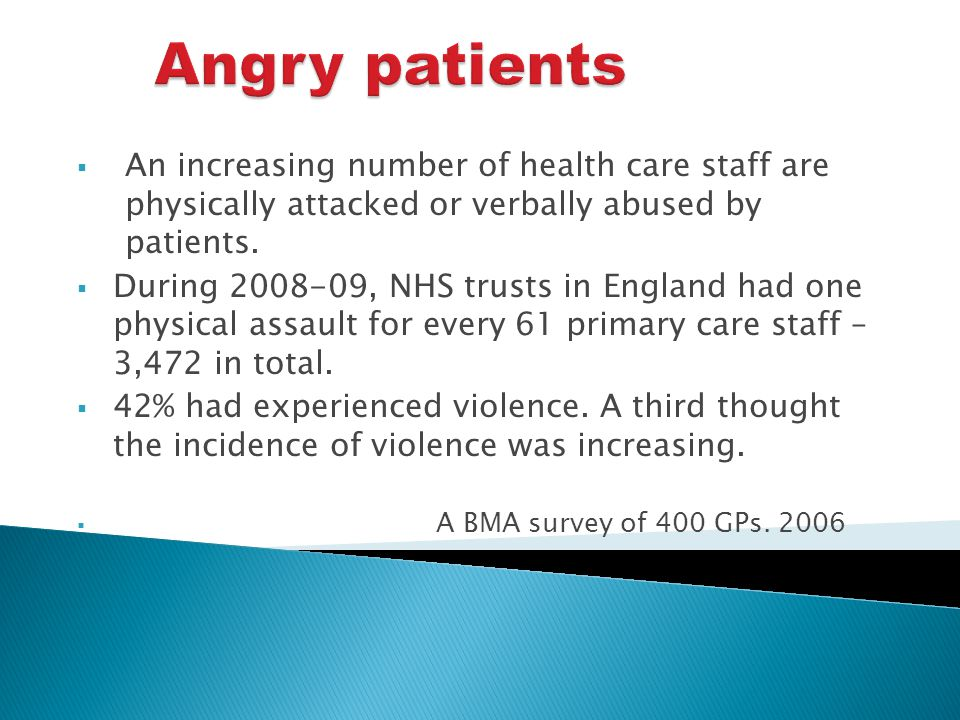  An increasing number of health care staff are physically attacked or verbally abused by patients.