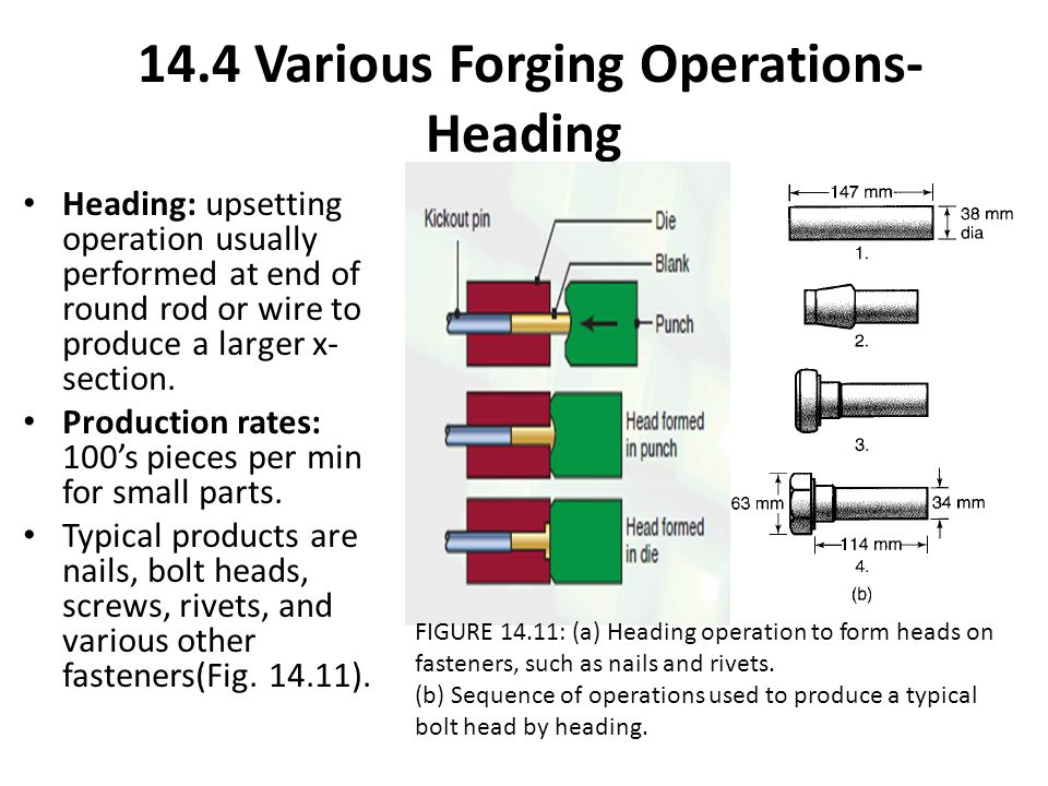 Heading: upsetting operation usually performed at end of round rod or wire to produce a larger x- section. Production rates: 100's pieces per min for