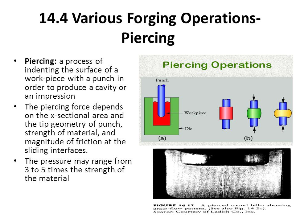 Piercing: a process of indenting the surface of a work-piece with a punch in order to produce a cavity or an impression The piercing force depends on