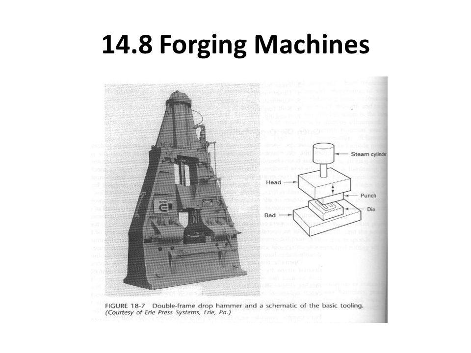14.8 Forging Machines