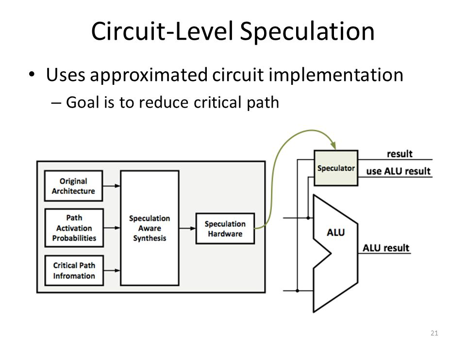Circuit-Level Speculation Uses approximated circuit implementation – Goal is to reduce critical path 21