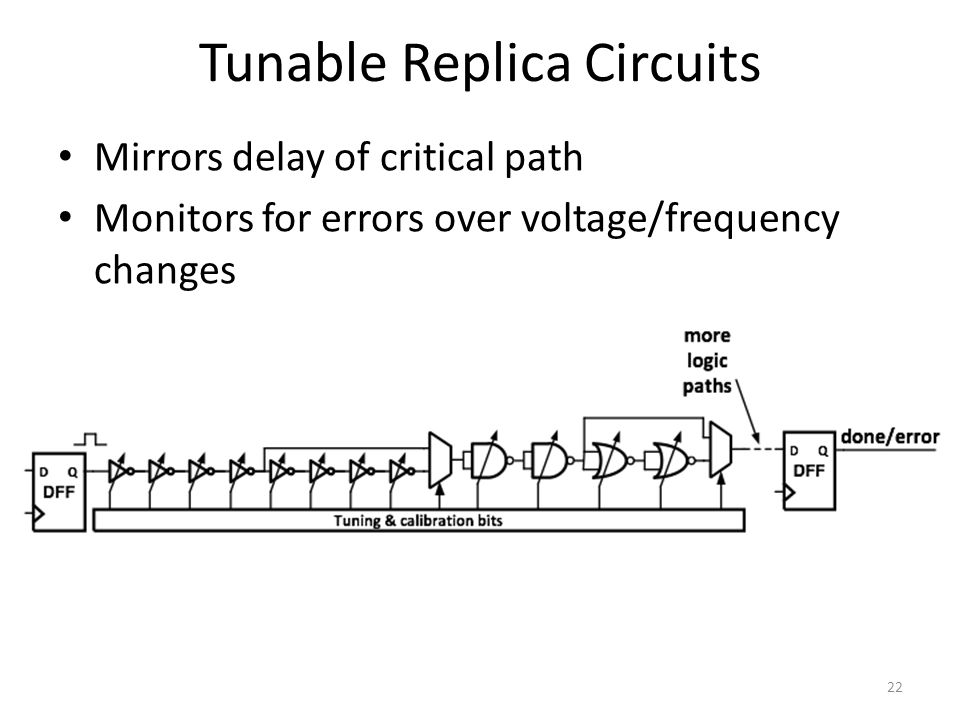 Tunable Replica Circuits Mirrors delay of critical path Monitors for errors over voltage/frequency changes 22