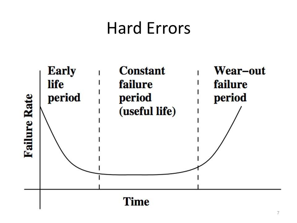 Hard Errors 7