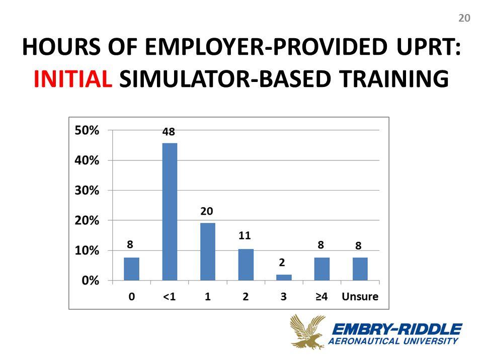 HOURS OF EMPLOYER-PROVIDED UPRT: INITIAL SIMULATOR-BASED TRAINING 20