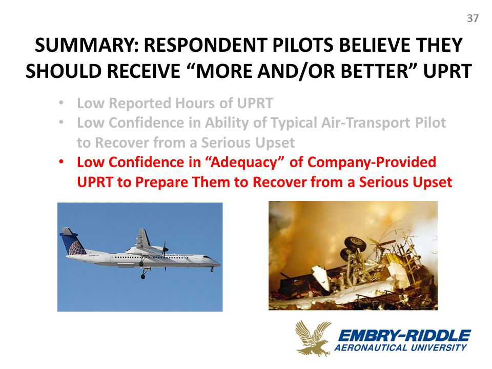 SUMMARY: RESPONDENT PILOTS BELIEVE THEY SHOULD RECEIVE MORE AND/OR BETTER UPRT 37 Low Reported Hours of UPRT Low Confidence in Ability of Typical Air-Transport Pilot to Recover from a Serious Upset Low Confidence in Adequacy of Company-Provided UPRT to Prepare Them to Recover from a Serious Upset