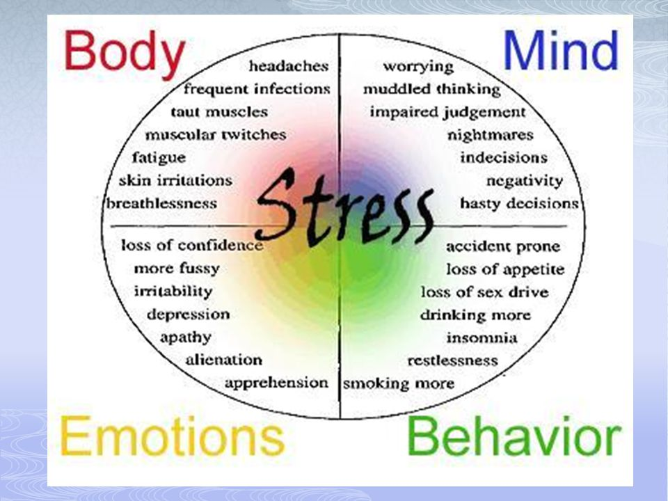 Physical Symptoms Neurological Body Reactions