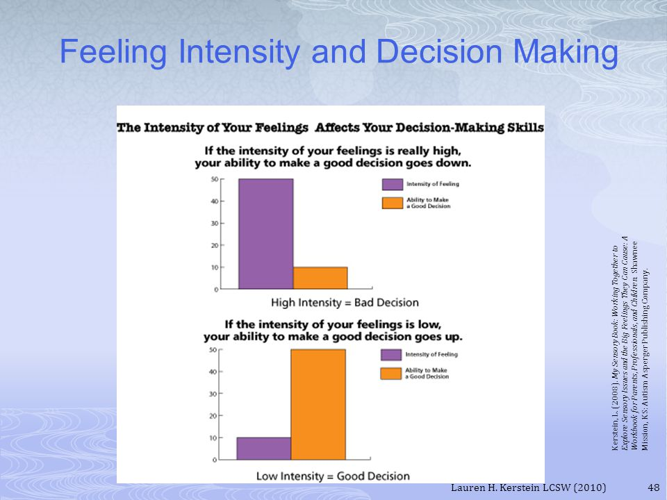 Feeling Intensity and Decision Making Lauren H. Kerstein LCSW (2010)48 Kerstein, L. (2008). My Sensory Book: Working Together to Explore Sensory Issue