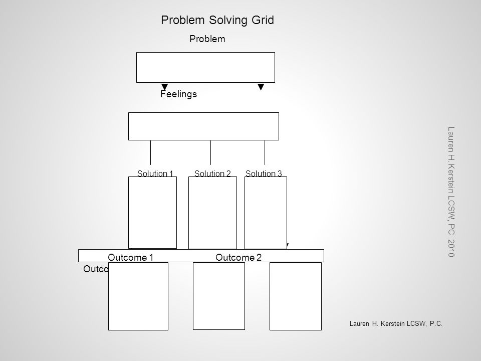 Lauren H. Kerstein LCSW, PC 2010 Outcome 1 Outcome 2 Outcome 3 Problem Problem Solving Grid Feelings Solution 1 Solution 2 Solution 3 Lauren H. Kerste