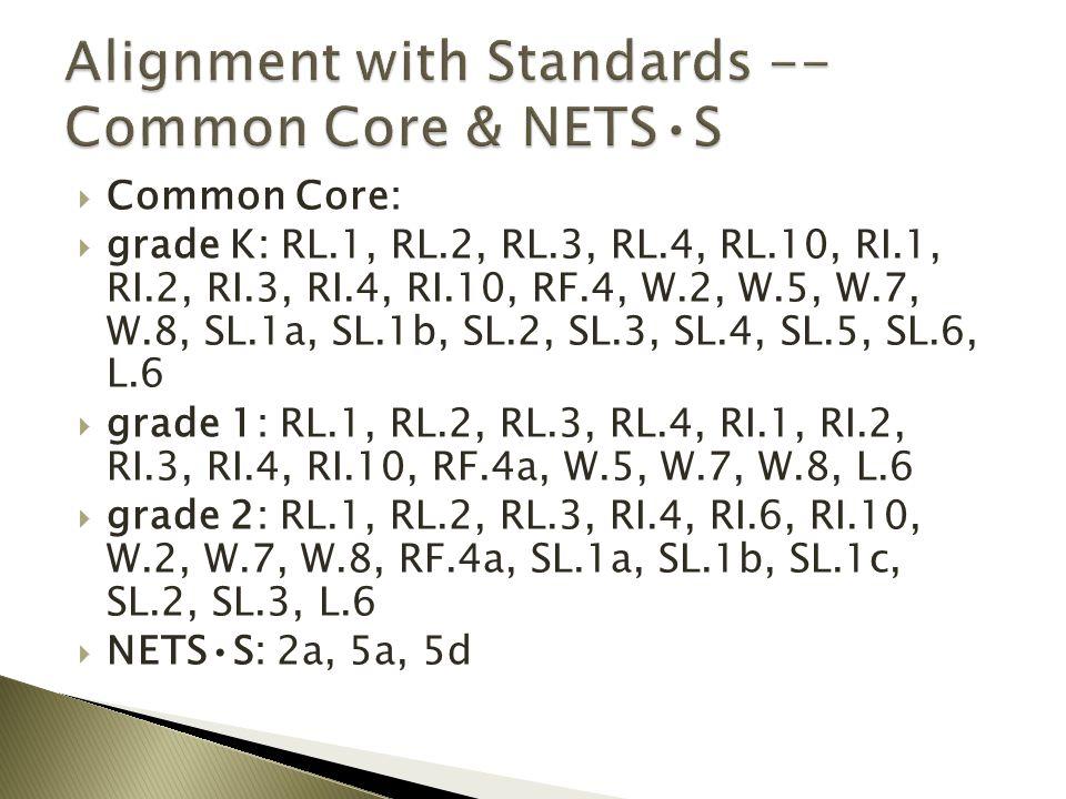  Common Core:  grade K: RL.1, RL.2, RL.3, RL.4, RL.10, RI.1, RI.2, RI.3, RI.4, RI.10, RF.4, W.2, W.5, W.7, W.8, SL.1a, SL.1b, SL.2, SL.3, SL.4, SL.5