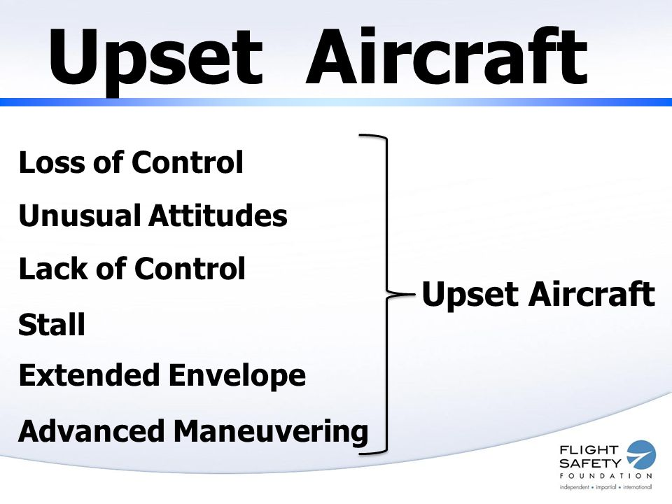 Upset Aircraft Loss of Control Unusual Attitudes Lack of Control Upset Aircraft Stall Extended Envelope Advanced Maneuvering