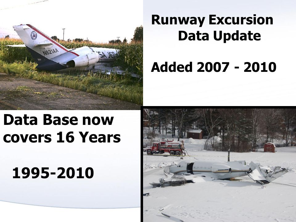 Runway Excursion Data Update Added 2007 - 2010 Data Base now covers 16 Years 1995-2010