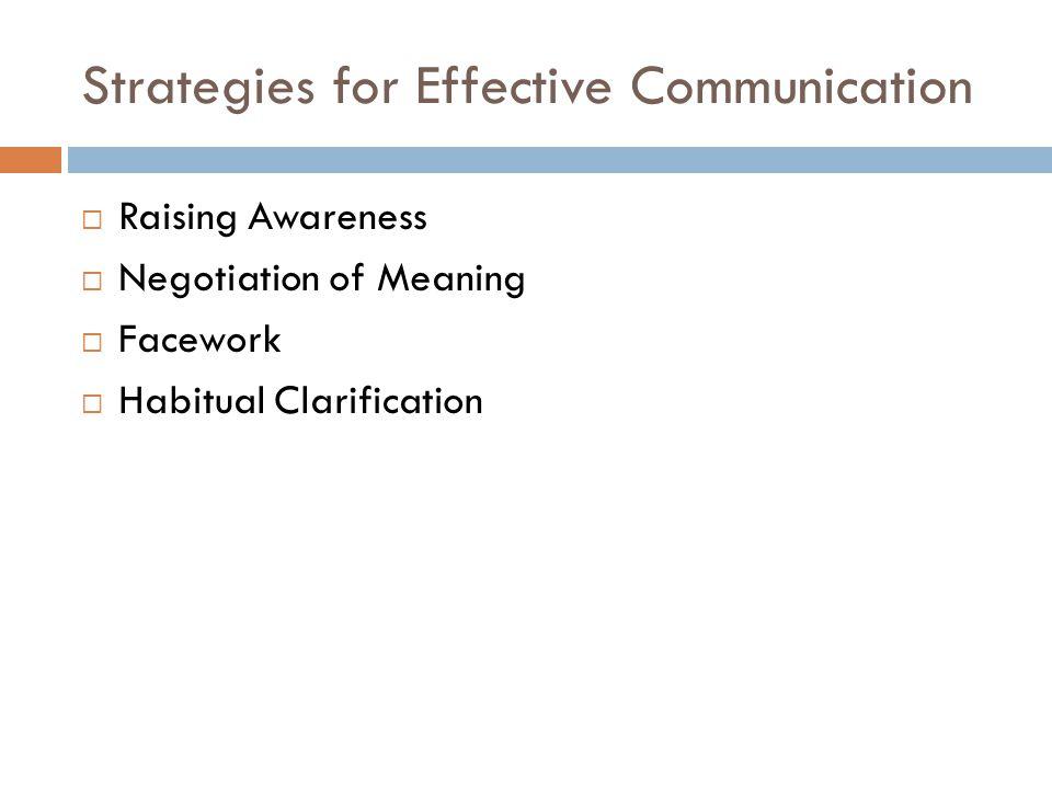 Strategies for Effective Communication  Raising Awareness  Negotiation of Meaning  Facework  Habitual Clarification