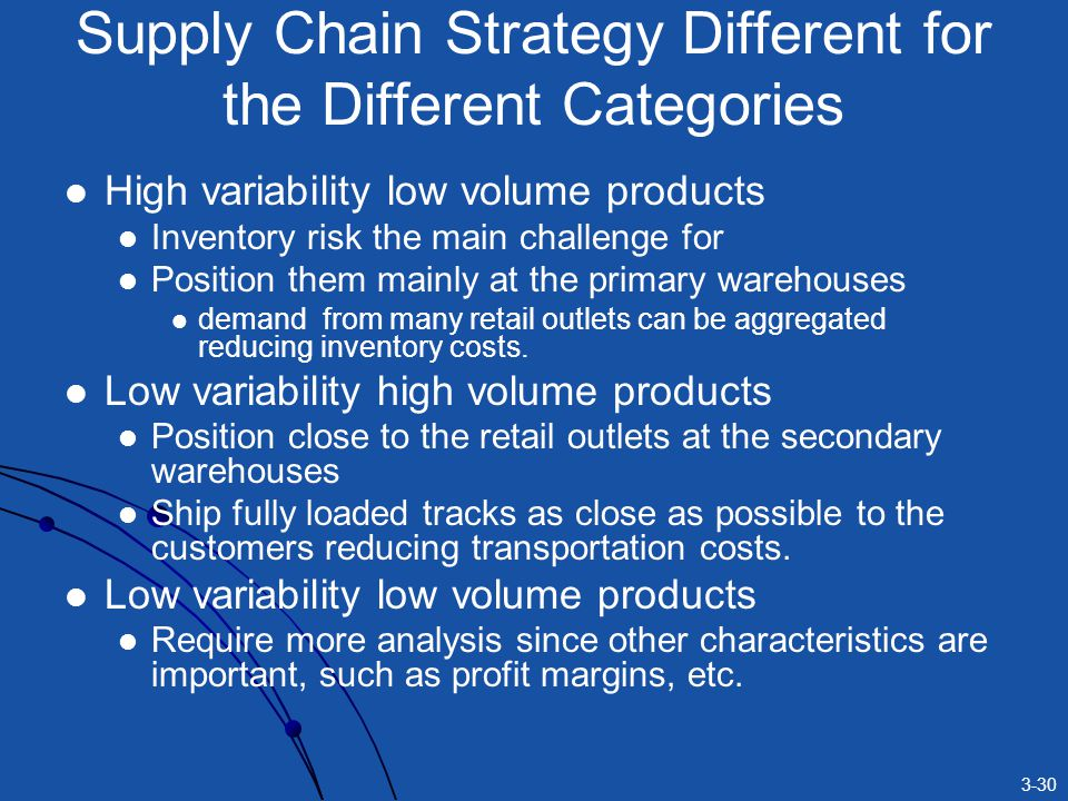 3-30 Supply Chain Strategy Different for the Different Categories High variability low volume products Inventory risk the main challenge for Position them mainly at the primary warehouses demand from many retail outlets can be aggregated reducing inventory costs.