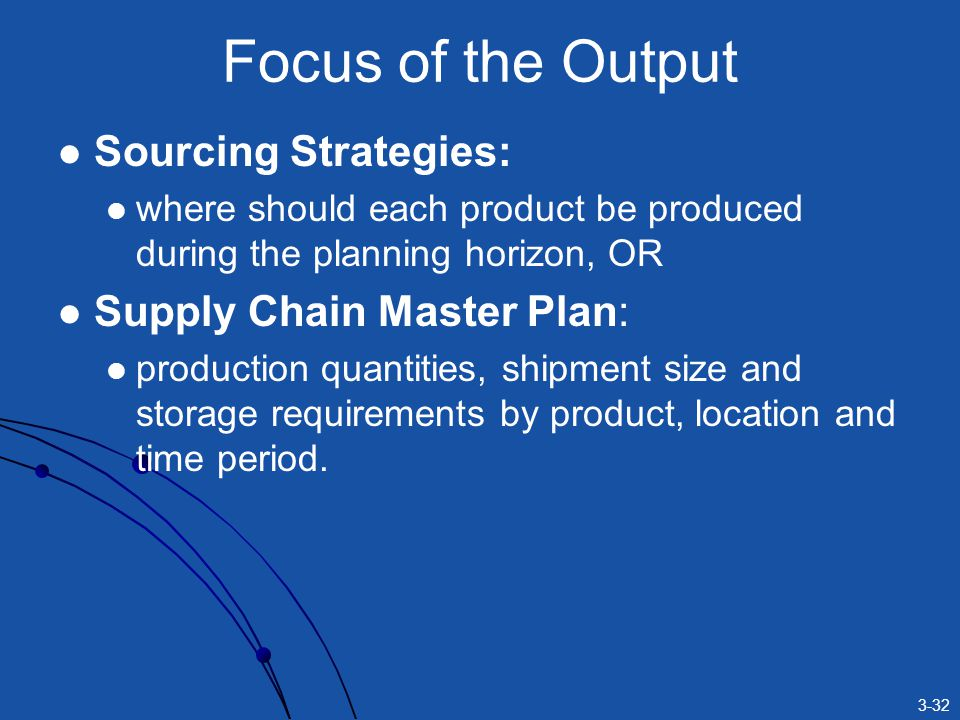 3-32 Focus of the Output Sourcing Strategies: where should each product be produced during the planning horizon, OR Supply Chain Master Plan: production quantities, shipment size and storage requirements by product, location and time period.