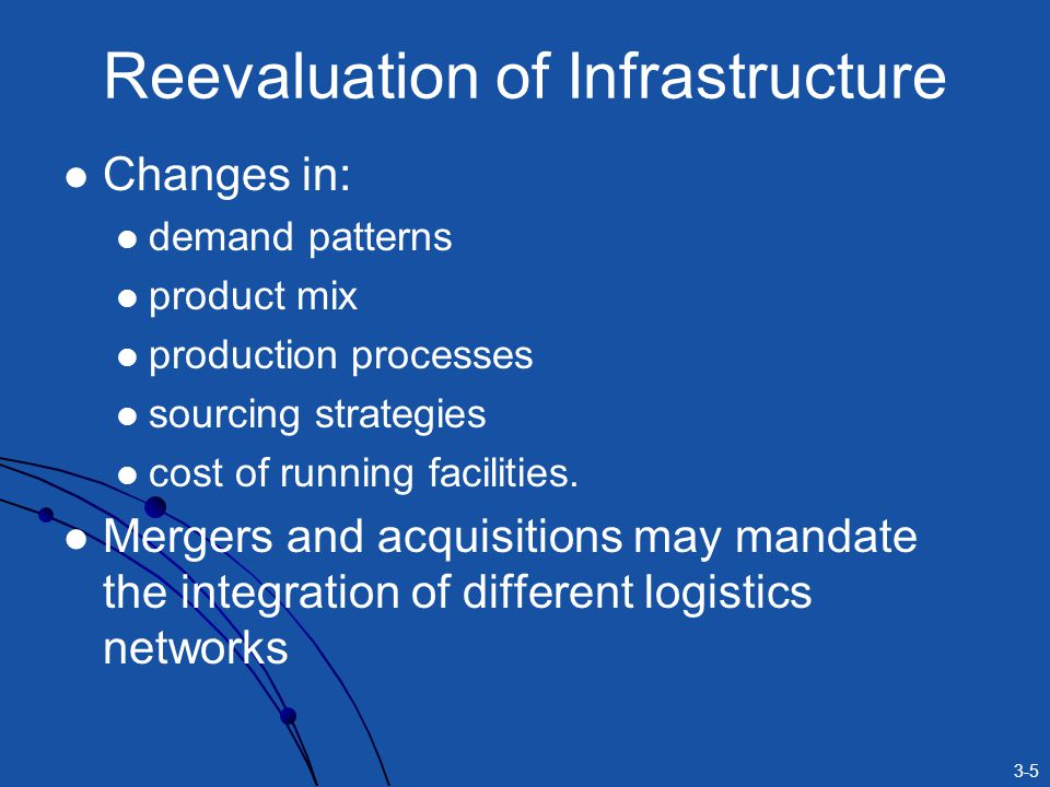 3-5 Reevaluation of Infrastructure Changes in: demand patterns product mix production processes sourcing strategies cost of running facilities.