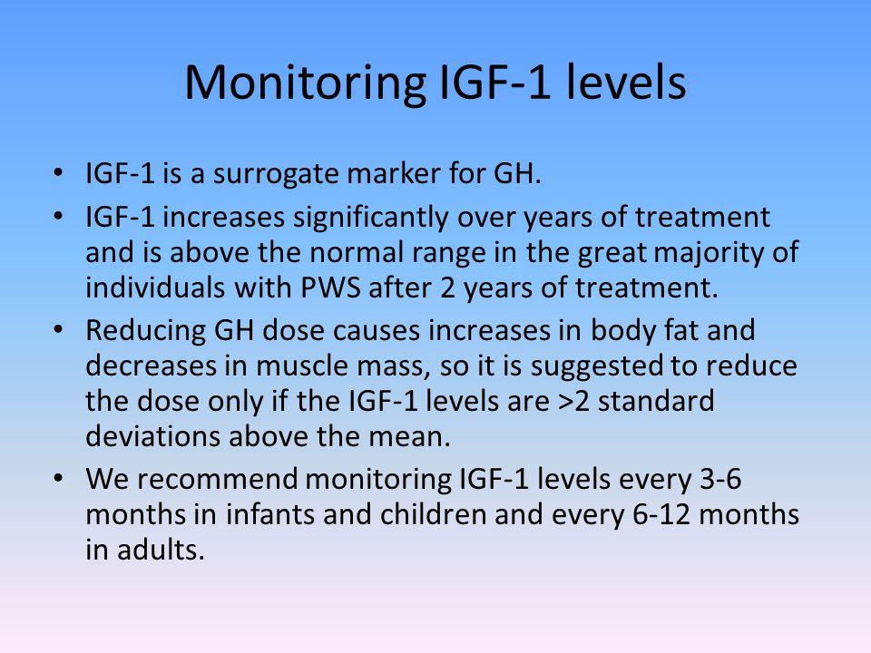 Monitoring IGF-1 levels IGF-1 is a surrogate marker for GH.