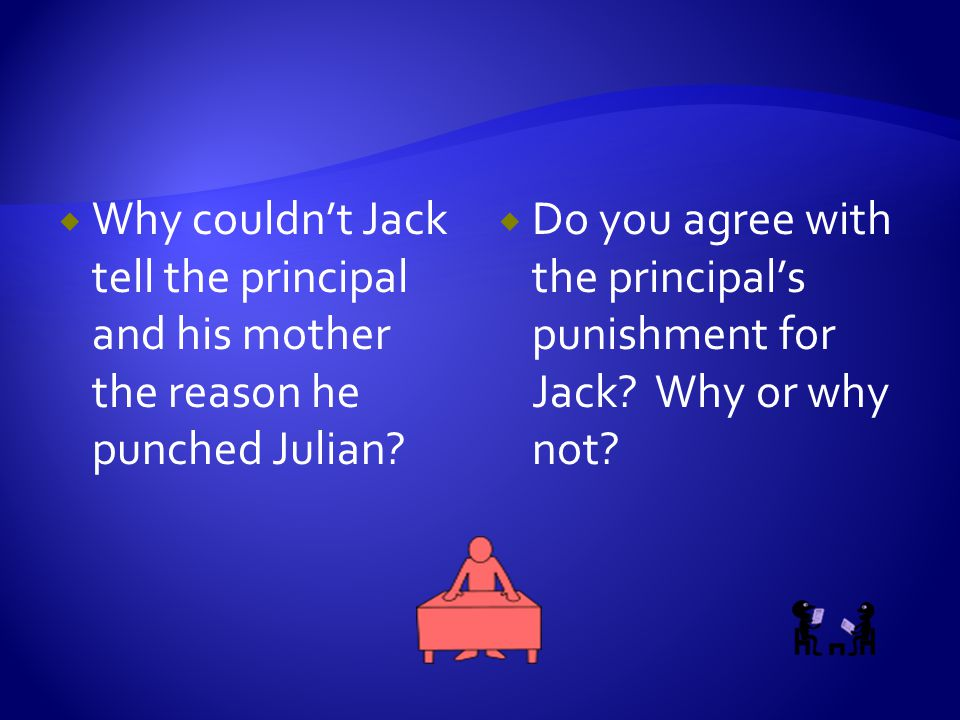  Why couldn't Jack tell the principal and his mother the reason he punched Julian?  Do you agree with the principal's punishment for Jack? Why or wh