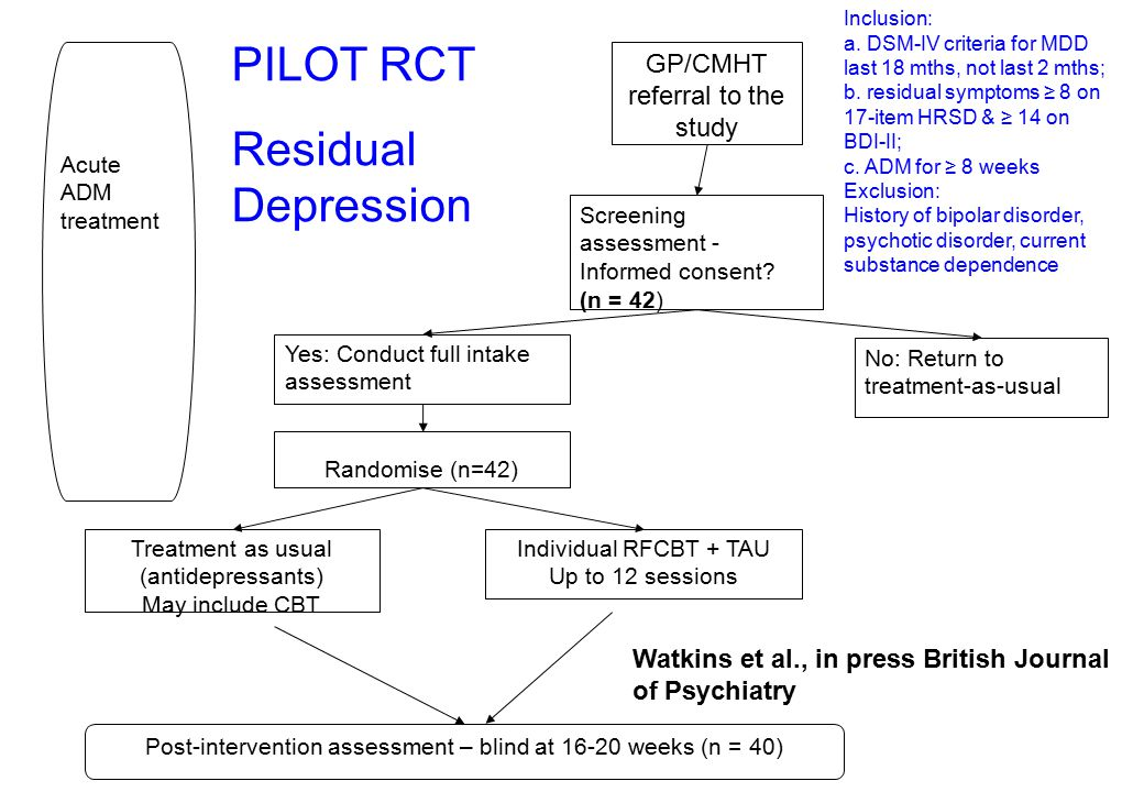 GP/CMHT referral to the study Screening assessment - Informed consent? (n = 42) No: Return to treatment-as-usual Yes: Conduct full intake assessment A