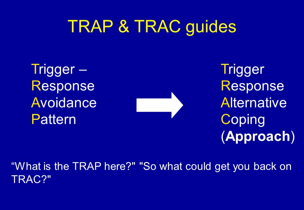 "Trigger – Response Avoidance Pattern Trigger Response Alternative Coping (Approach) TRAP & TRAC guides ""What is the TRAP here?"