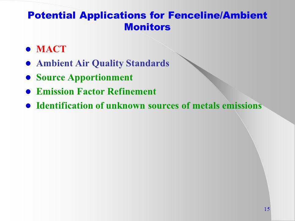 15 Potential Applications for Fenceline/Ambient Monitors MACT Ambient Air Quality Standards Source Apportionment Emission Factor Refinement Identification of unknown sources of metals emissions