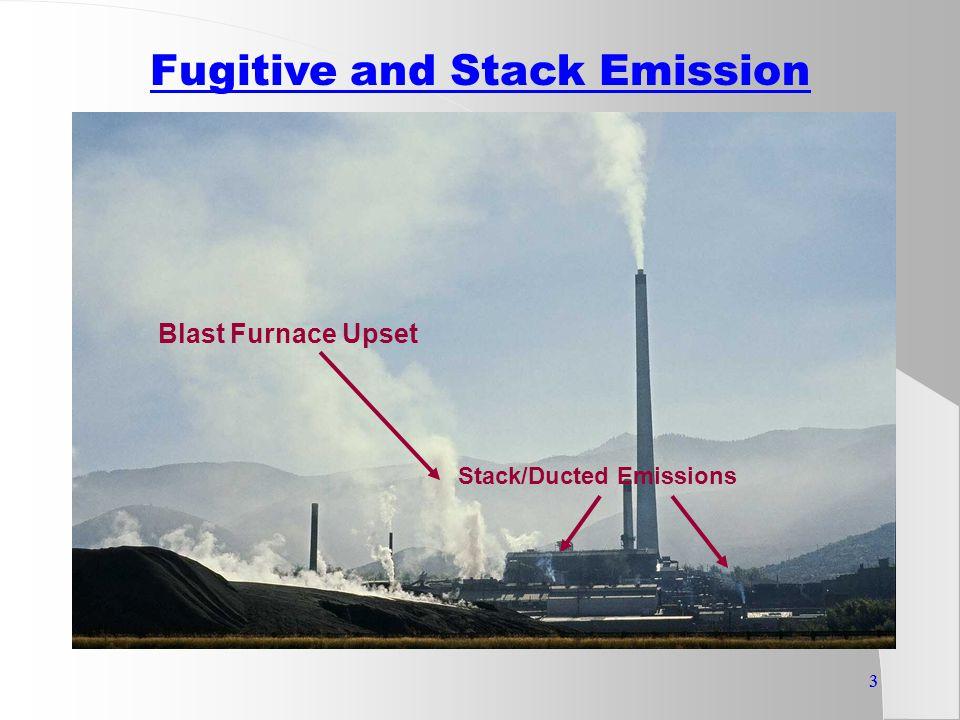 33 Blast Furnace Upset Stack/Ducted Emissions Fugitive and Stack Emission