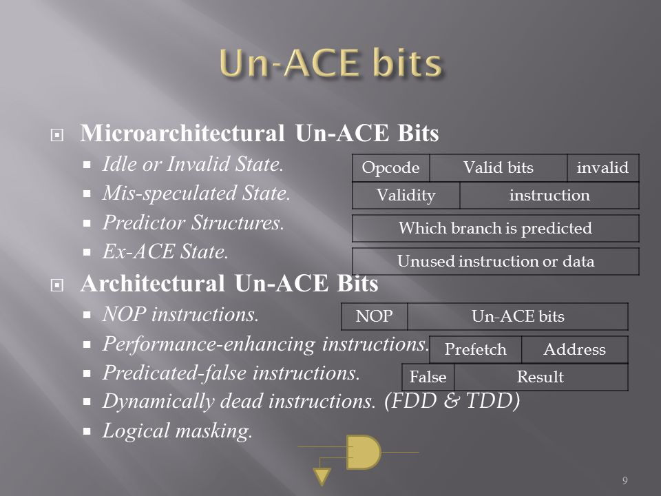  Microarchitectural Un-ACE Bits  Idle or Invalid State.