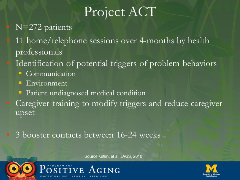 Project ACT N=272 patients 11 home/telephone sessions over 4-months by health professionals Identification of potential triggers of problem behaviors