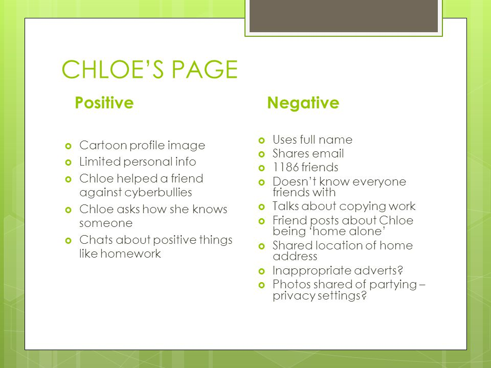 CHLOE'S PAGE Positive  Cartoon profile image  Limited personal info  Chloe helped a friend against cyberbullies  Chloe asks how she knows someone  Chats about positive things like homework Negative  Uses full name  Shares email  1186 friends  Doesn't know everyone friends with  Talks about copying work  Friend posts about Chloe being 'home alone'  Shared location of home address  Inappropriate adverts.