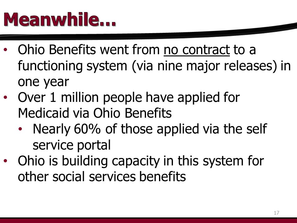 Ohio Benefits went from no contract to a functioning system (via nine major releases) in one year Over 1 million people have applied for Medicaid via