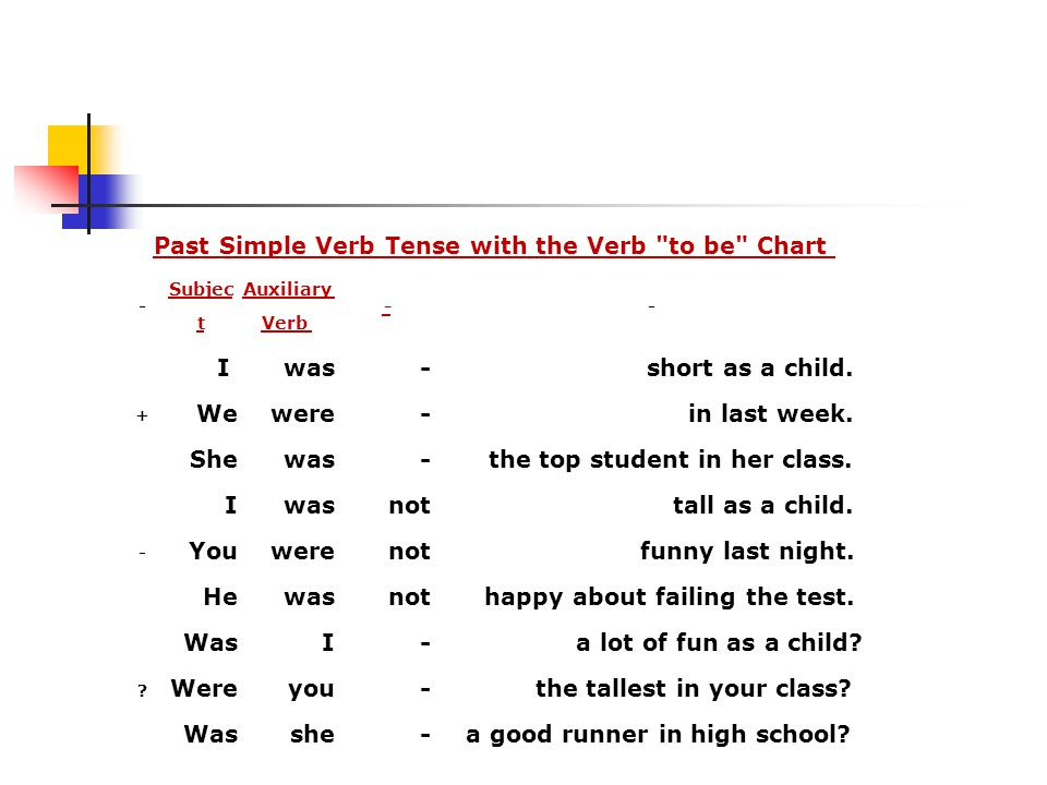 Past Simple Verb Tense with the Verb to be Chart - Subjec t Auxiliary Verb - - + Iwas-short as a child.