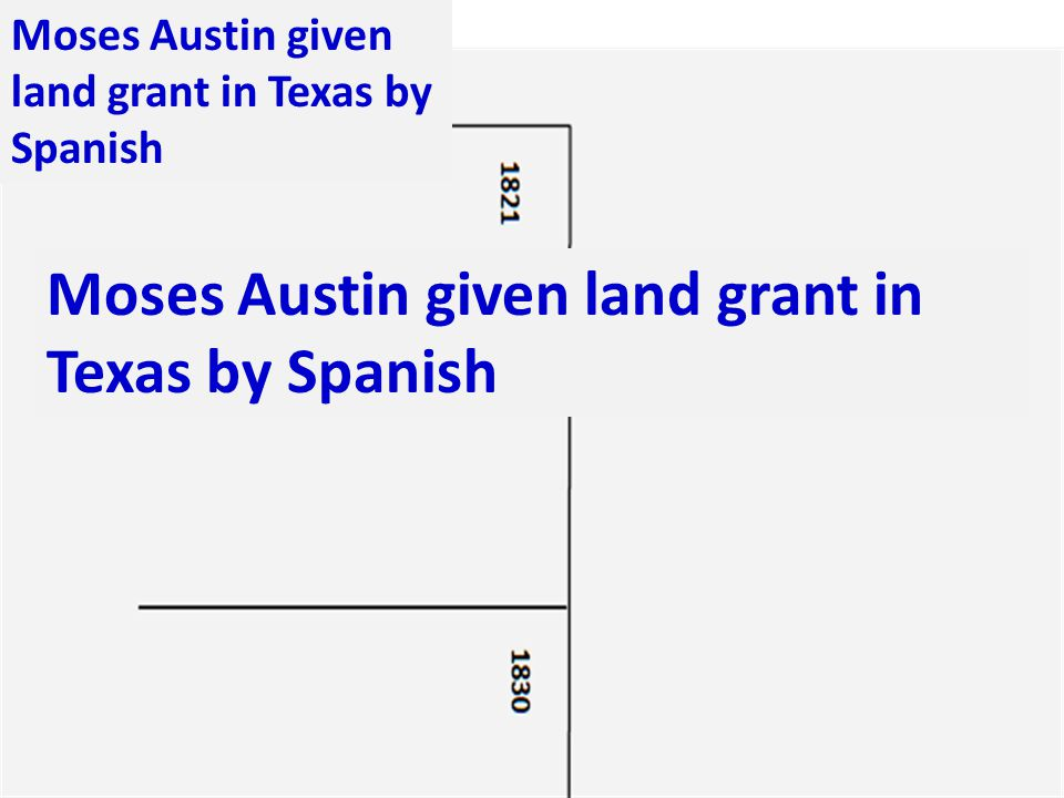 Moses Austin given land grant in Texas by Spanish