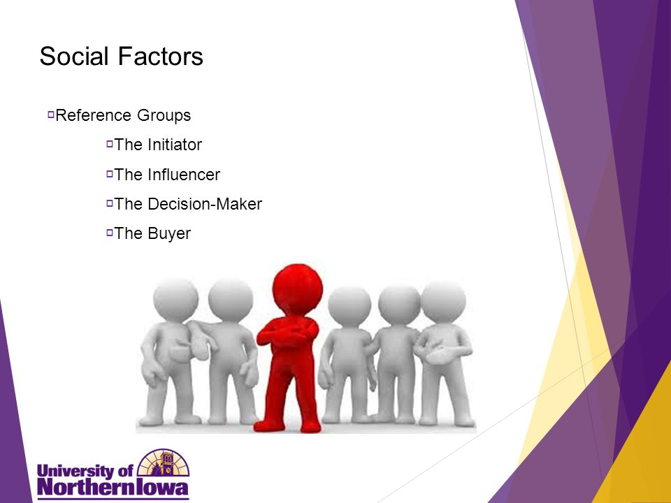 Social Factors  Reference Groups  The Initiator  The Influencer  The Decision-Maker  The Buyer