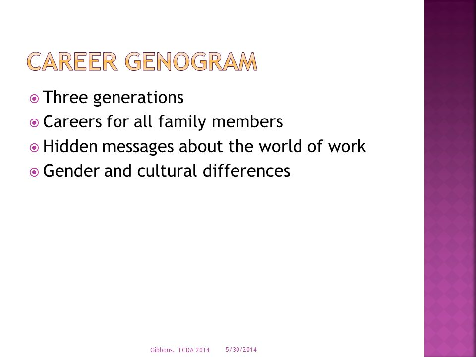  Three generations  Careers for all family members  Hidden messages about the world of work  Gender and cultural differences 5/30/2014 Gibbons, TCDA 2014